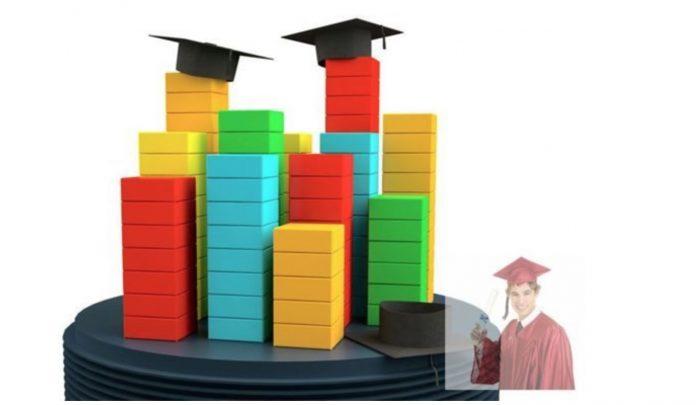 Рейтинг частных университетов Украины в 2019 году   ТОП список