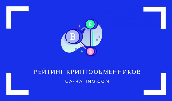 рейтинг криптообменников 2020
